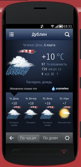 Погода 5800 нокиа телефон на